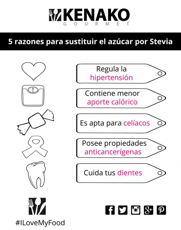 azúcar o stevia